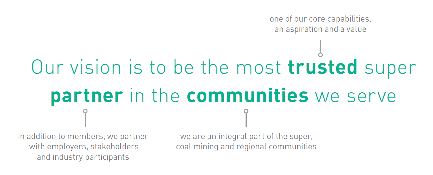 Our vision is to be the most trusted super partner in the communities we serve